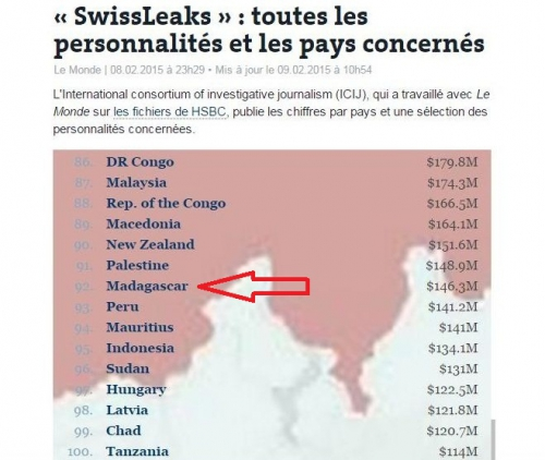 Madagascar, Swiss Leaks, évasion fiscale, bois de rose, Randy Donny